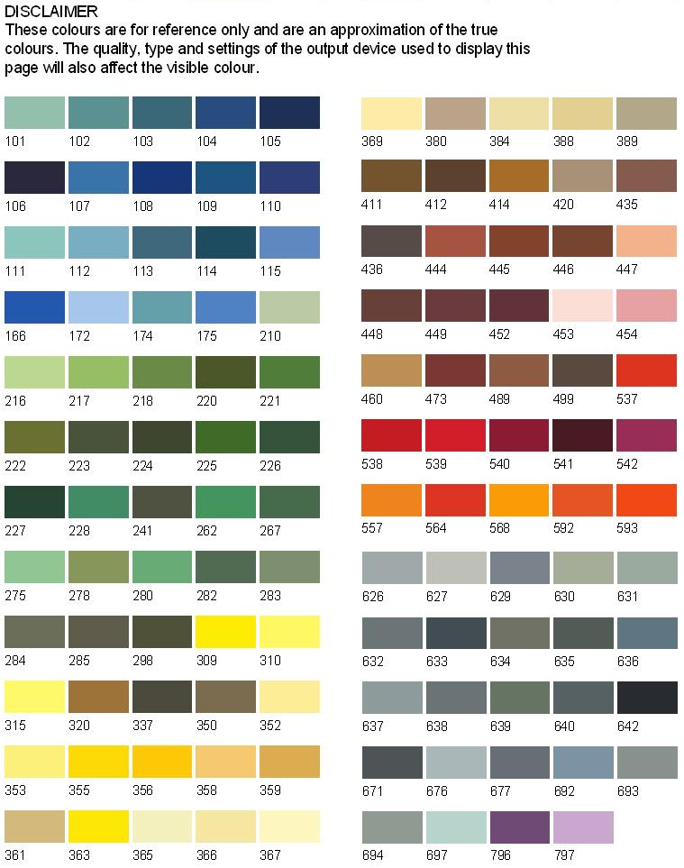 Nwe Paints Choice Of Colour Charts Bs4800 Ral Bs381c
