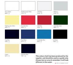 Yacht Enamel & Undercoat - International Paints - NWE Paints Ltd