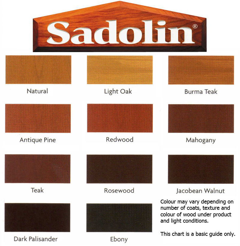 Sadolin classic wood protection for all exterior and interior wood - Exterior wood paint colours uk concept ...